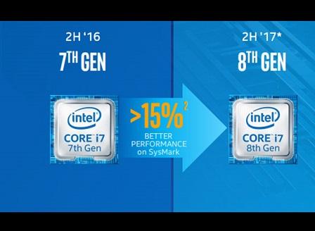 Осмо поколение Core вдига производителността