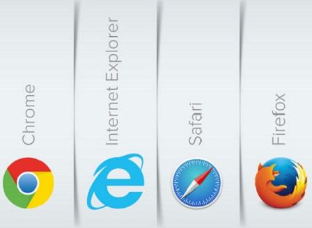 Chrome взима още преднина при браузърите